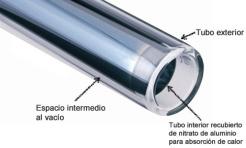 tubo de vidrio de calentador solar